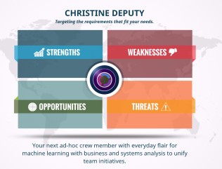 cdeputy SWOT Analysis