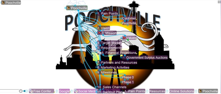 Poochville